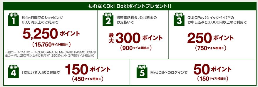 スクリーンショット 2014-05-11 12.12.51