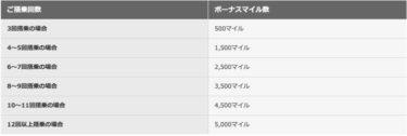 2019秋冬JAL対象者限定キャンペーン